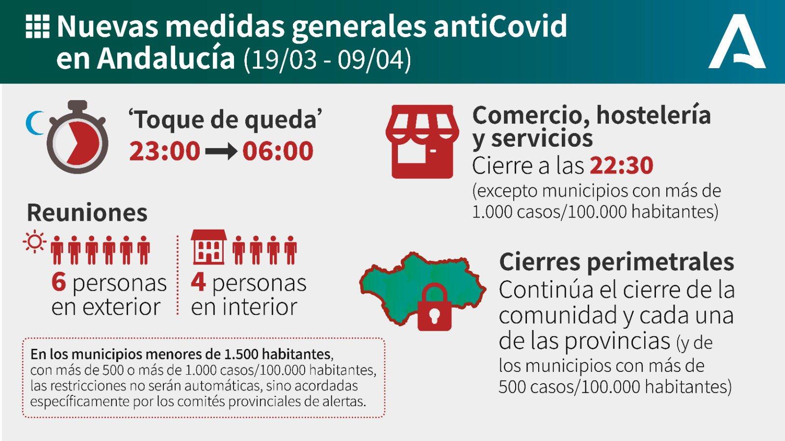 Nuevas Medidas Generales AntiCOVID en Andalucía